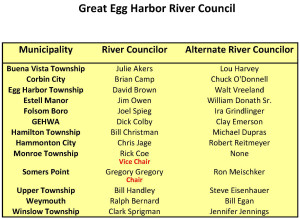 Great Egg Harbor River Councilors and Alternates